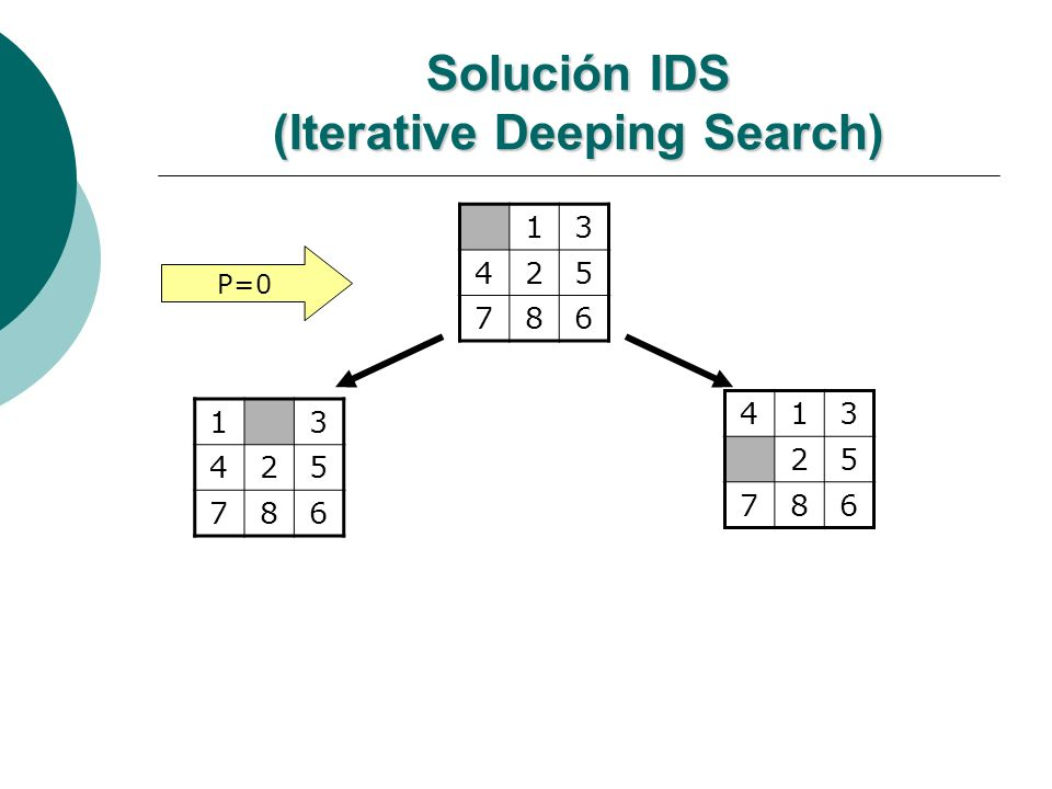 Solución IDS (Iterative Deeping Search)