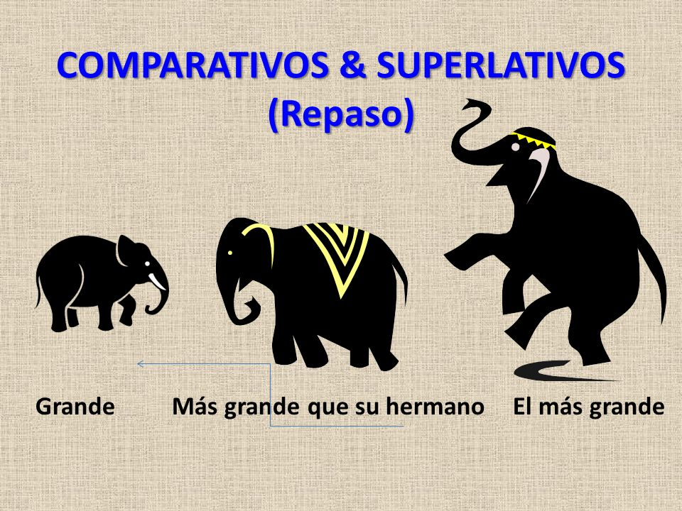 COMPARATIVOS & SUPERLATIVOS (Repaso)