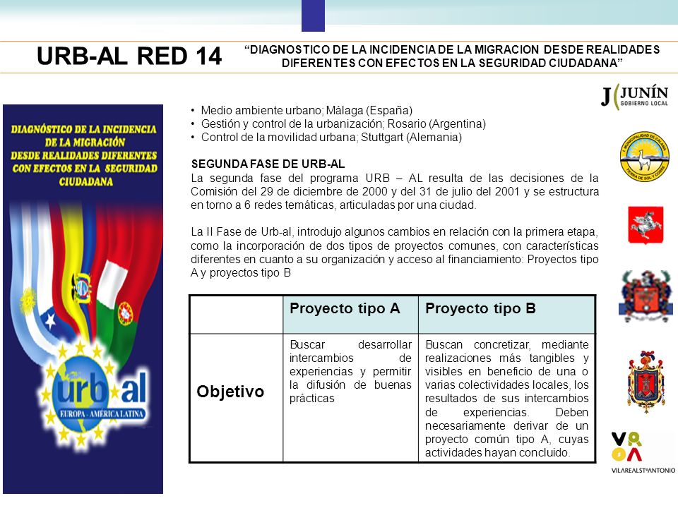 URB-AL RED 14 Objetivo Proyecto tipo A Proyecto tipo B