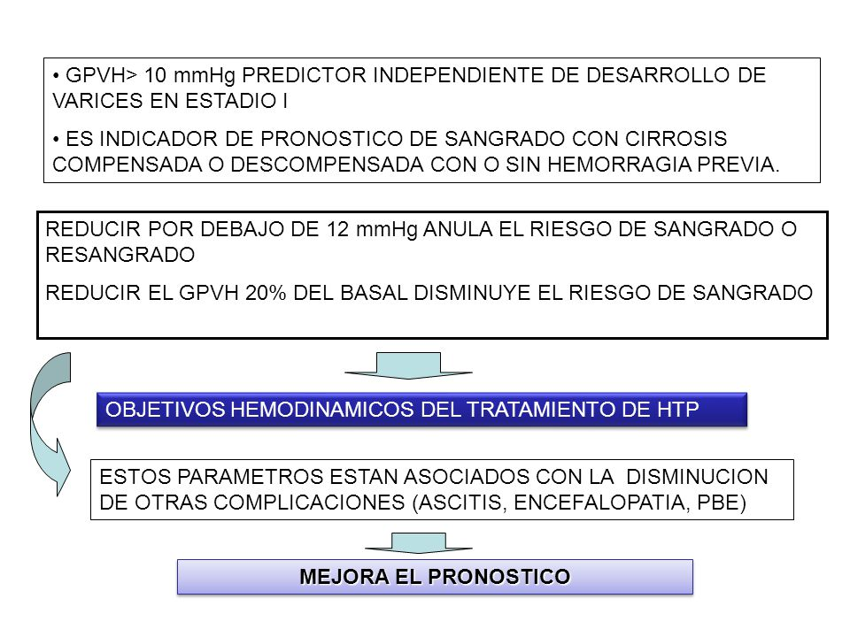GPVH> 10 mmHg PREDICTOR INDEPENDIENTE DE DESARROLLO DE VARICES EN ESTADIO I