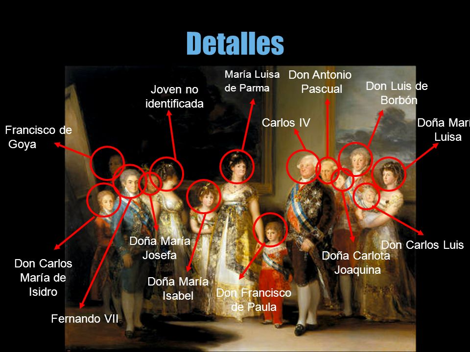 La Familia De Carlos Iv Francisco De Goya Ppt Descargar