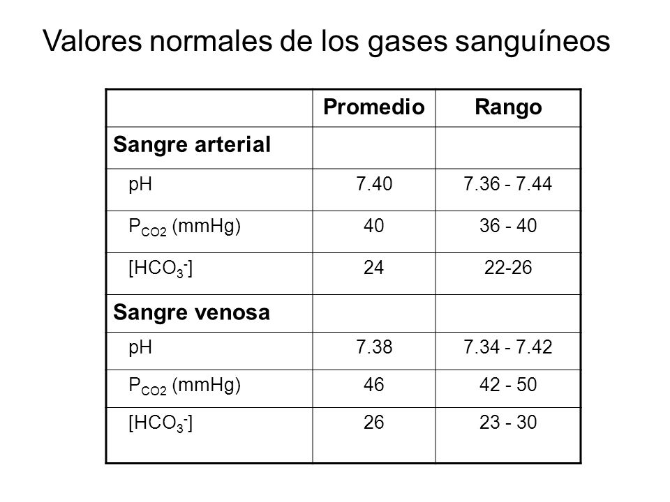 valores normales ph arterial