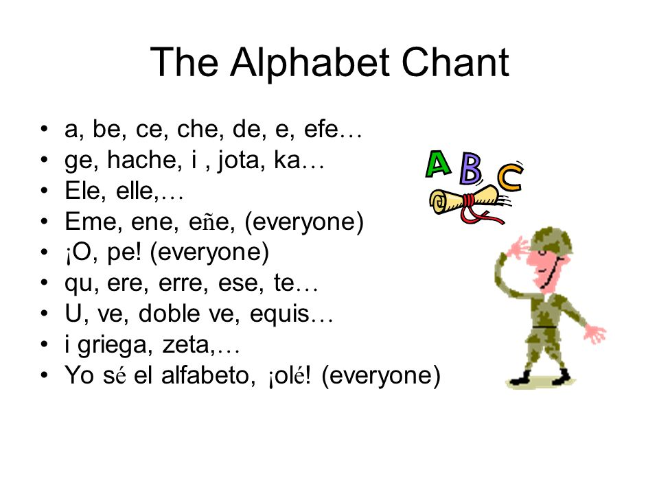 The Alphabet Chant a, be, ce, che, de, e, efe…