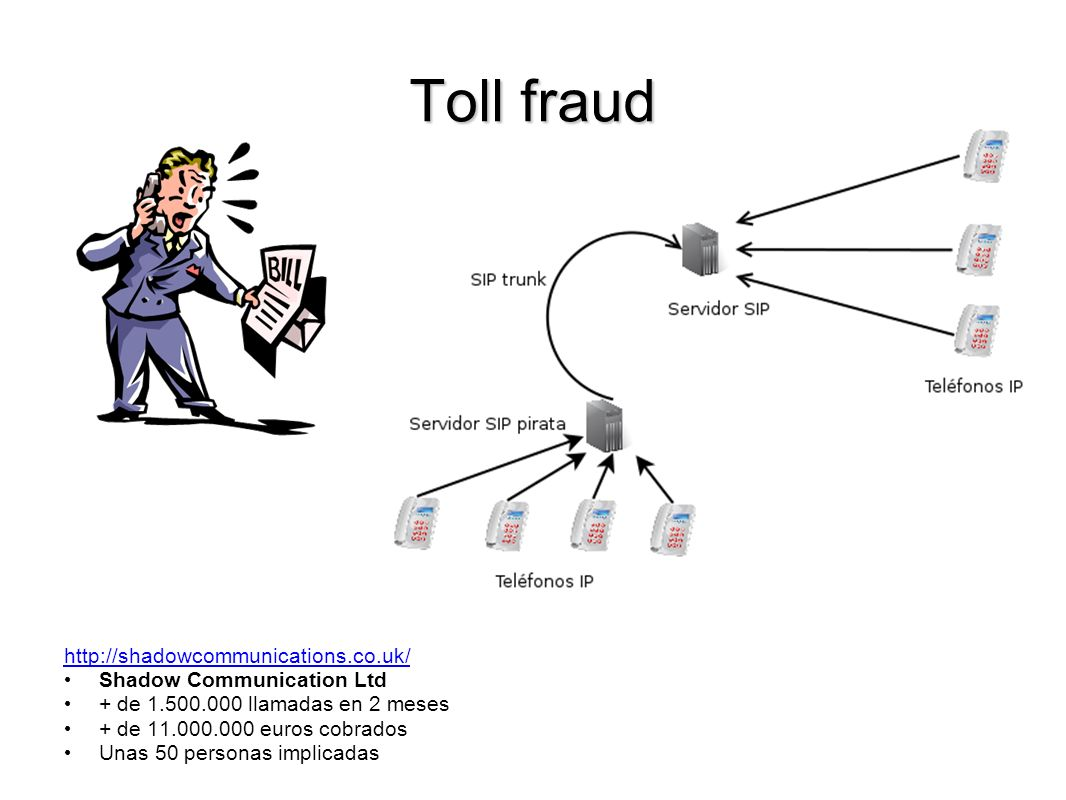Toll fraud   Shadow Communication Ltd