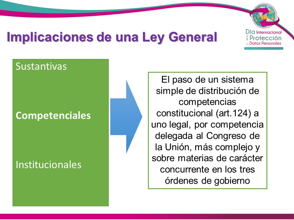 Implicaciones de una Ley General