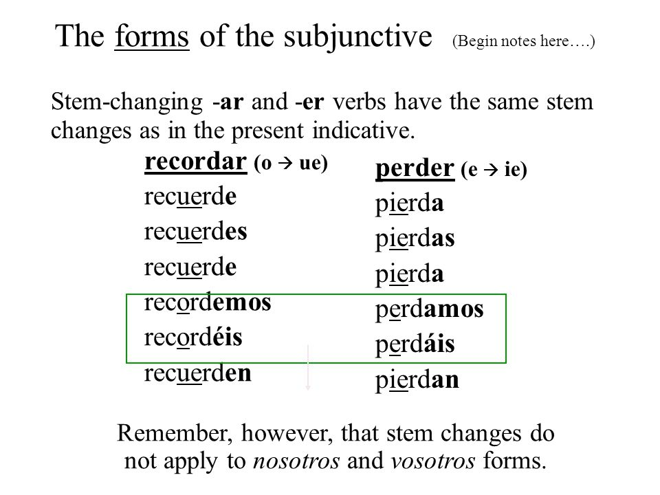 The forms of the subjunctive (Begin notes here….)