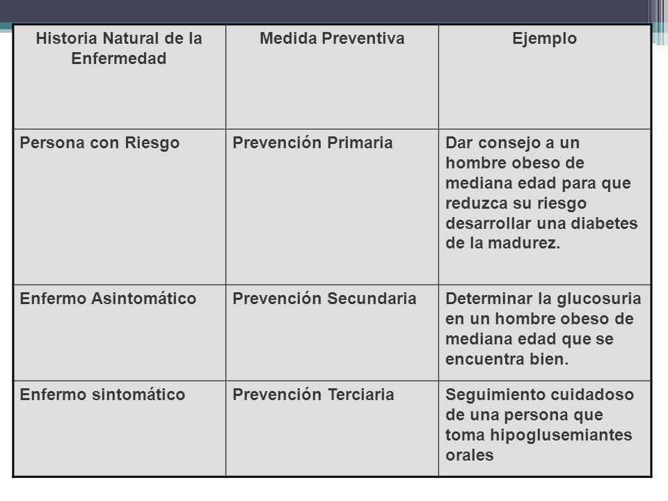 Historia Natural De La Enfermedad Ppt Video Online Descargar