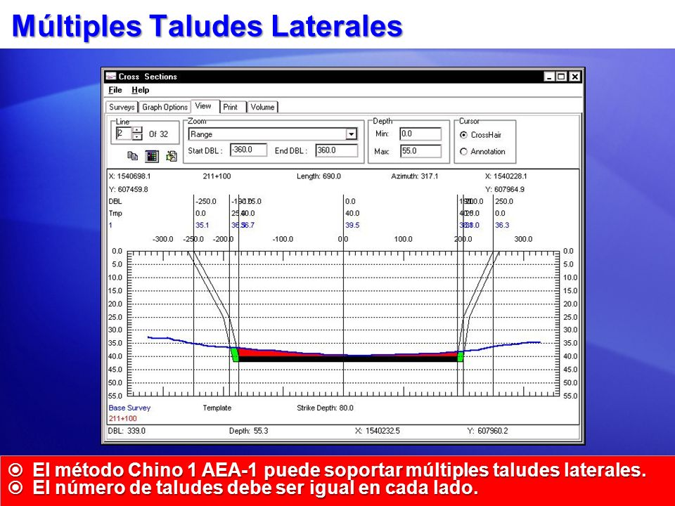 Múltiples Taludes Laterales