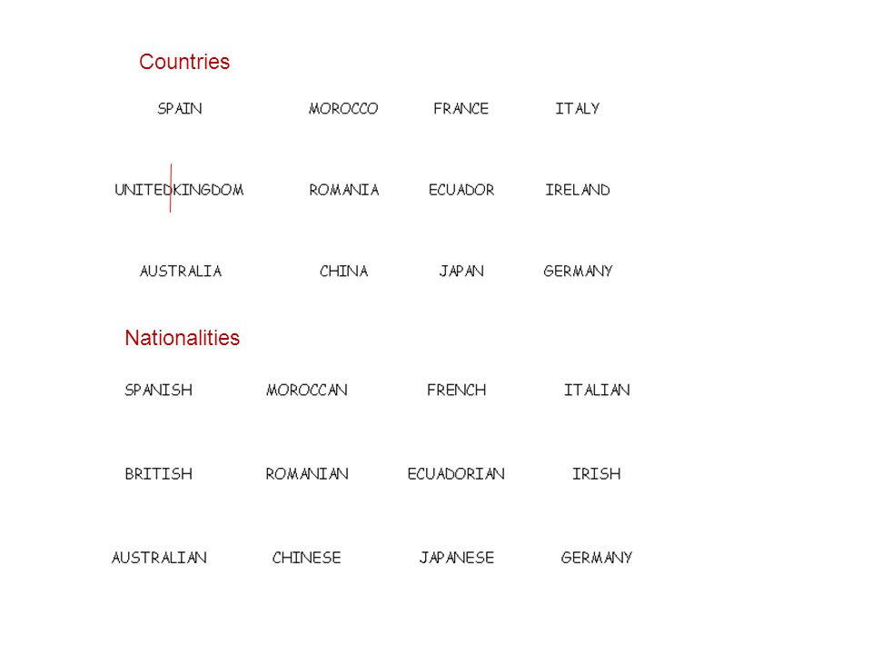 Countries Nationalities 7