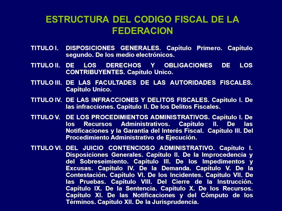 CODIGO FISCAL DE LA FEDERACION Lic Luis Alberto Sánchez Z