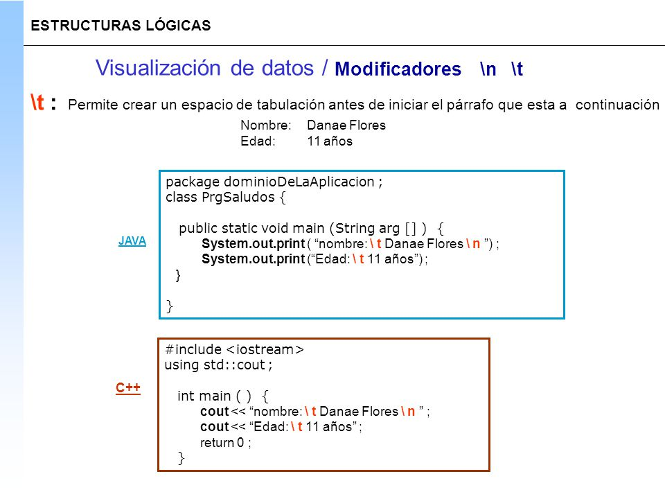 Visualización de datos / Modificadores \n \t