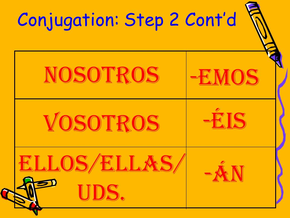 Conjugation: Step 2 Cont'd