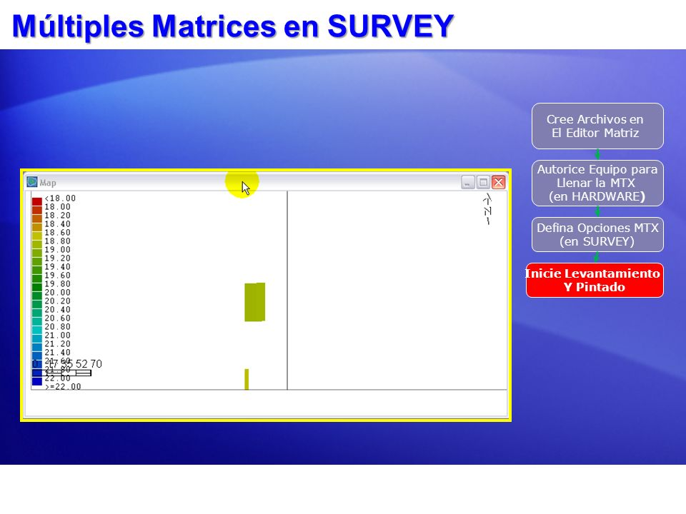 Múltiples Matrices en SURVEY
