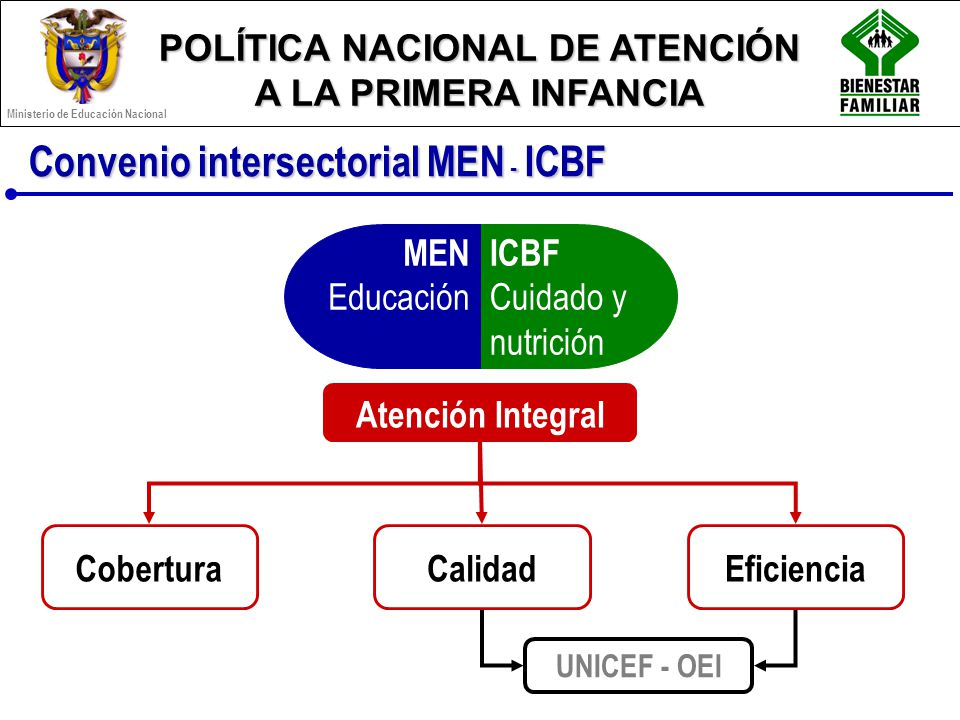Convenio intersectorial MEN - ICBF