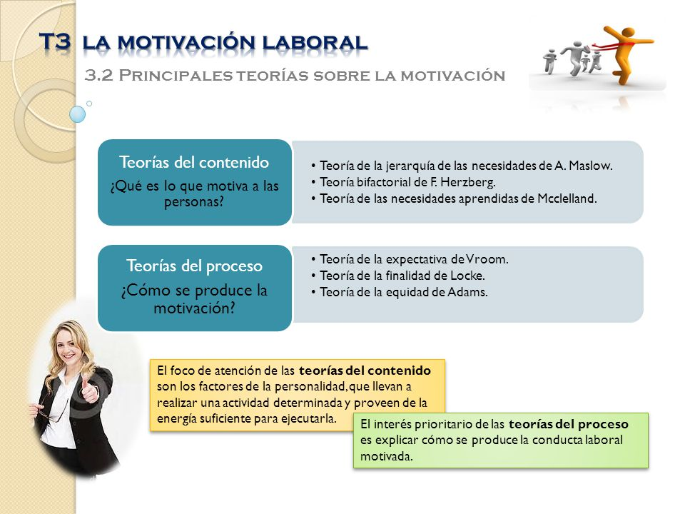 T3 La Motivación Laboral Ppt Video Online Descargar