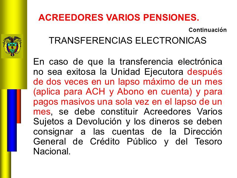 Ministerio de Defensa Nacional Dirección de Finanzas - ppt descargar