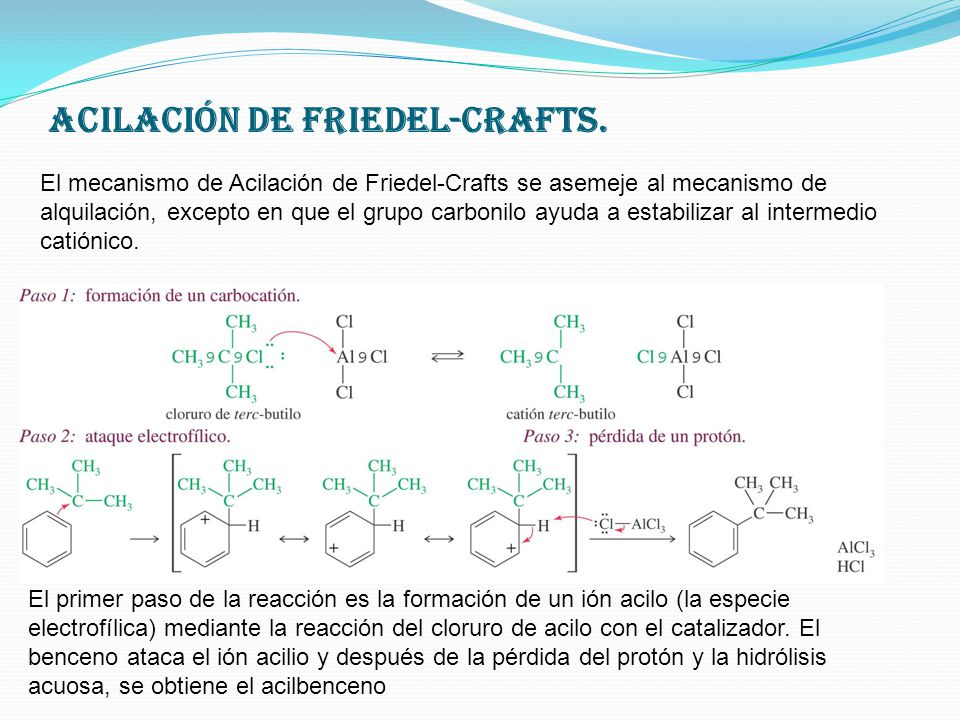 Acilación de Friedel-Crafts.