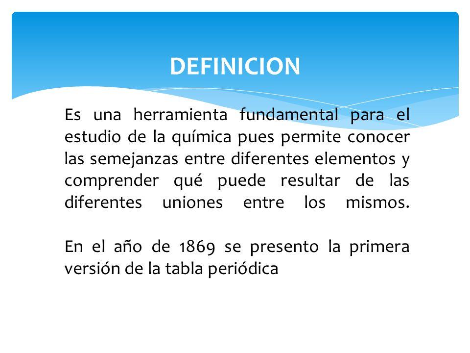 Tabla periodica fundacion universitaria catolica del norte ppt definicion urtaz Image collections
