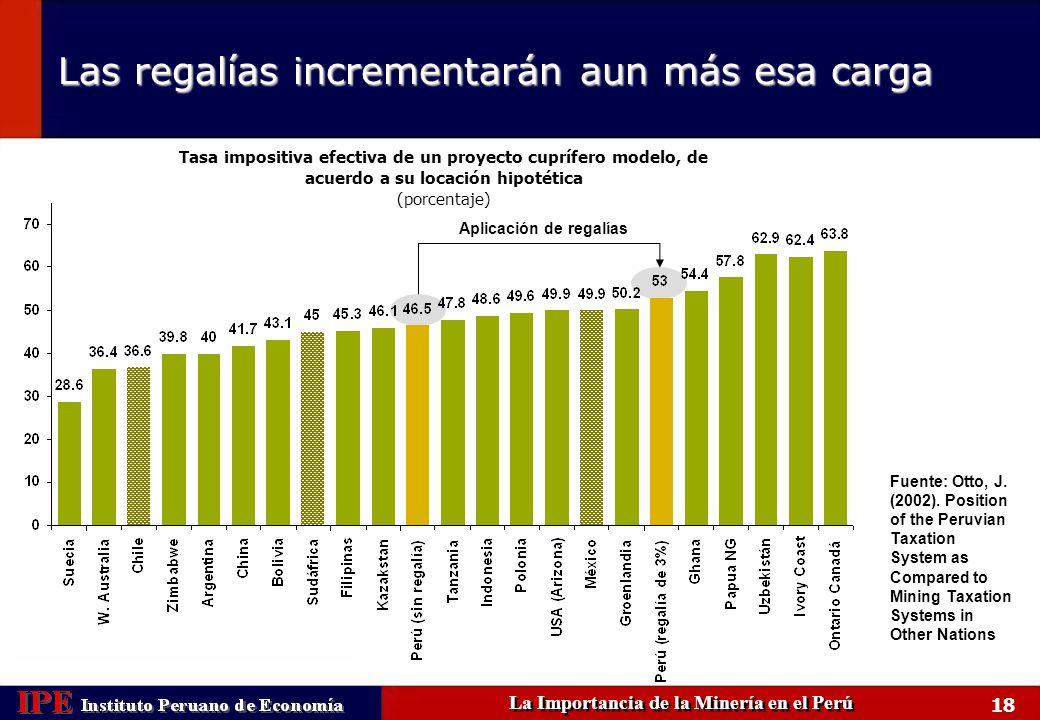 Importancia de la mineria en america latina