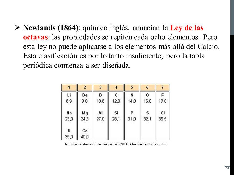 Departamento acadmico ppt descargar clasificacin de los elementos qumicos 4 newlands urtaz Choice Image