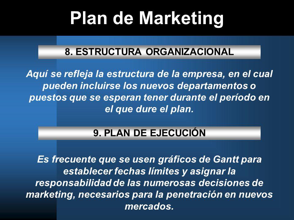 El Plan De Marketing Ppt Video Online Descargar