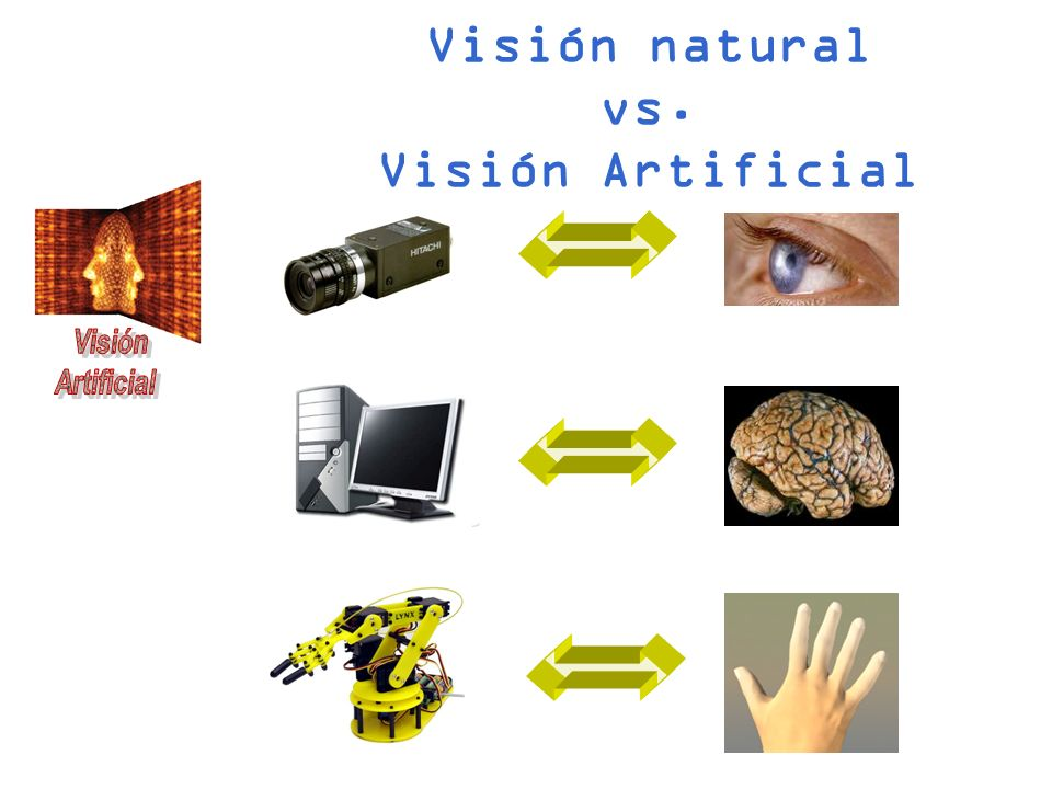 Visión natural vs. Visión Artificial