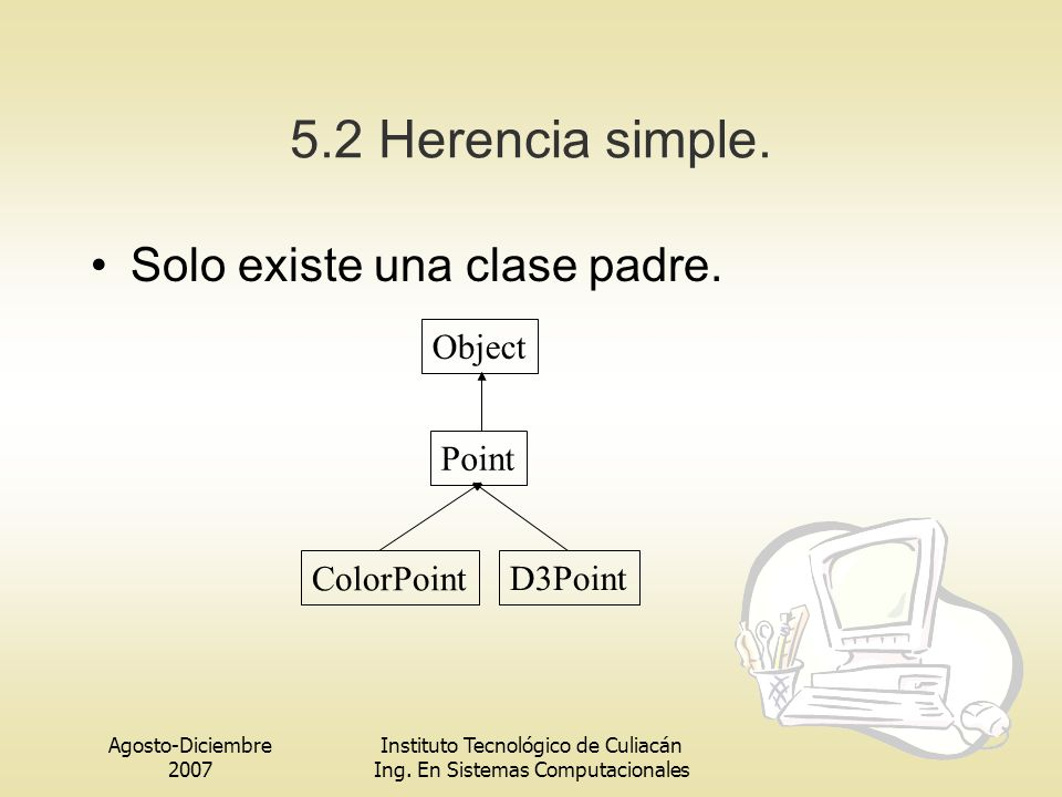 5.2 Herencia simple. Solo existe una clase padre. Object Point