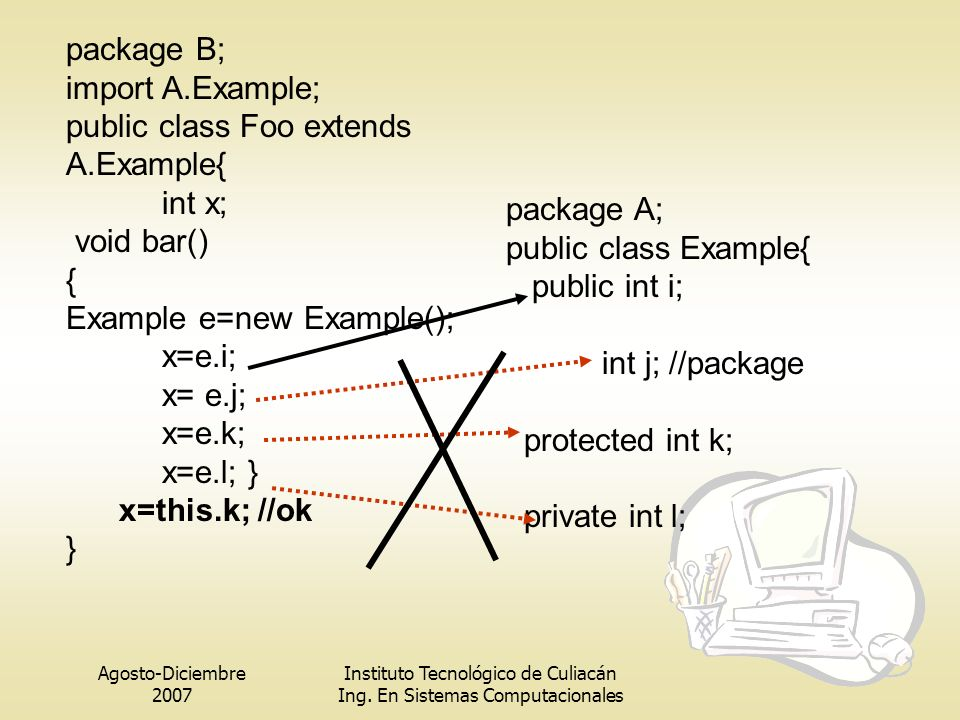 public class Foo extends A.Example{ int x; void bar() {