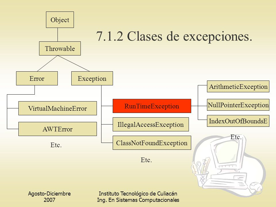 7.1.2 Clases de excepciones. Object Throwable Error Exception
