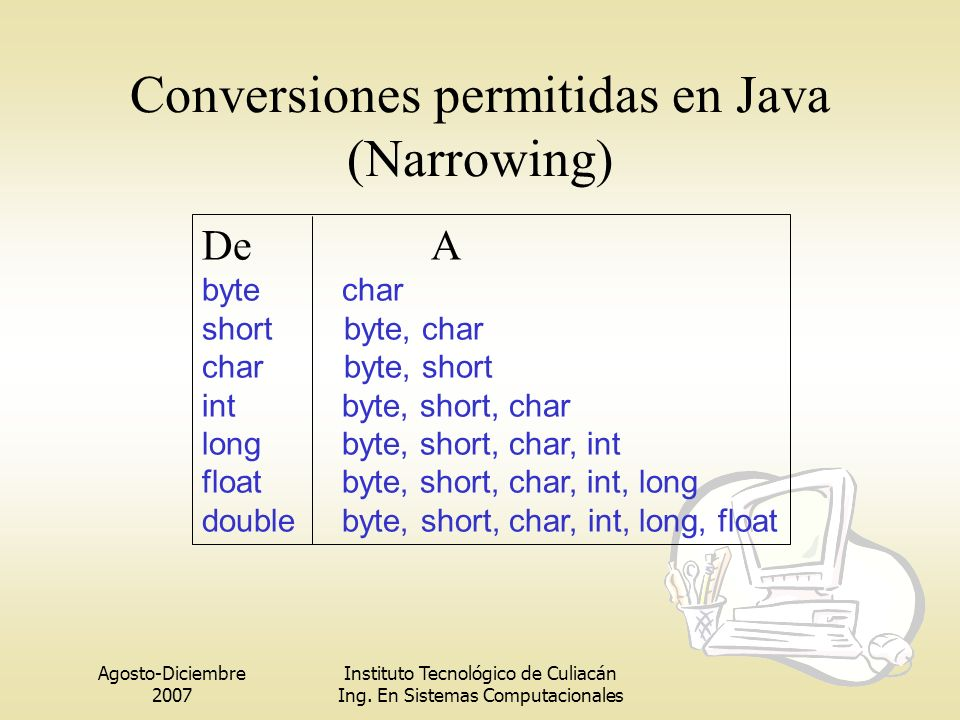 Conversiones permitidas en Java (Narrowing)