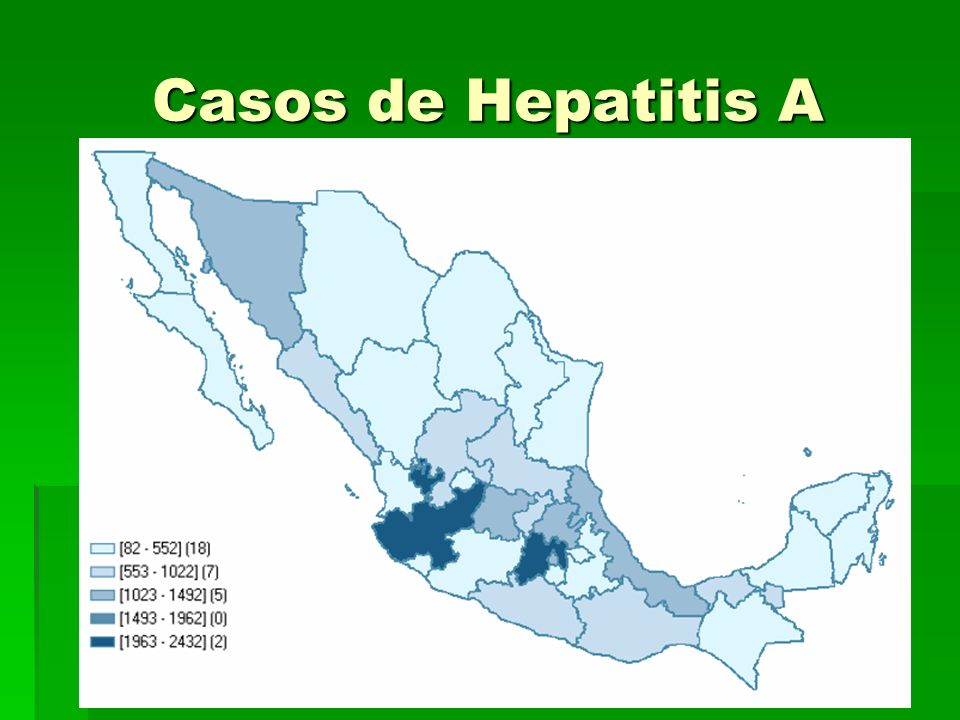 Casos de Hepatitis A