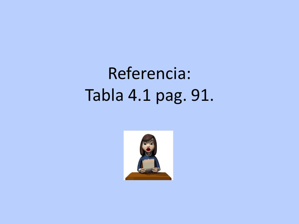Referencia: Tabla 4.1 pag. 91.