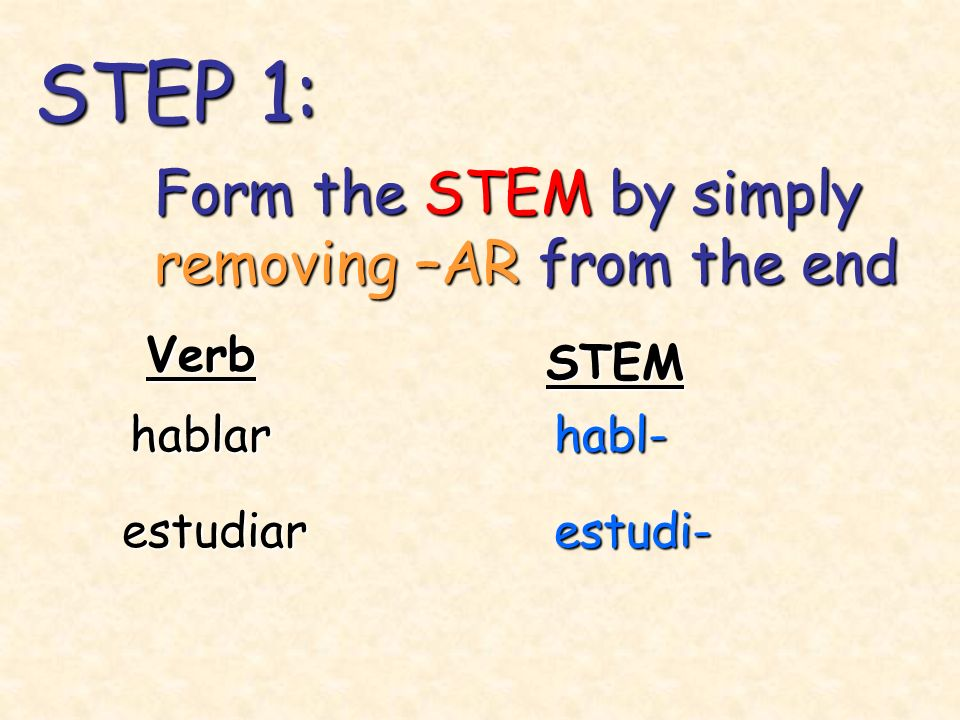 STEP 1: Form the STEM by simply removing –AR from the end Verb STEM