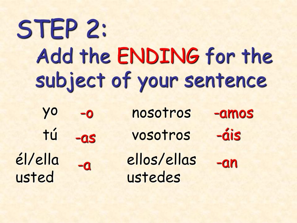 STEP 2: Add the ENDING for the subject of your sentence yo -o nosotros