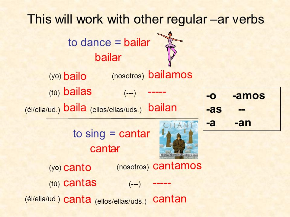 This will work with other regular –ar verbs