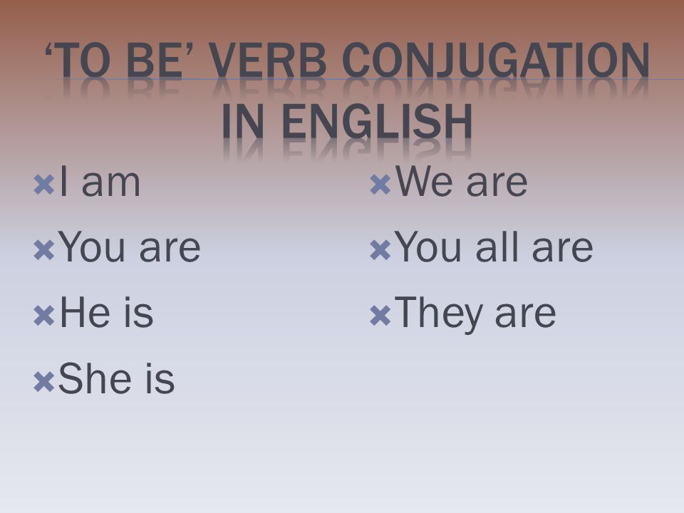 'to be' verb conjugation in English