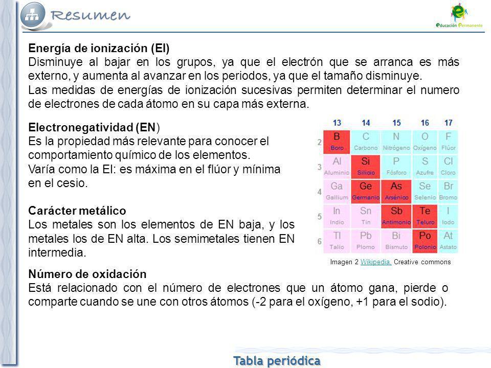 Estructura de los tomos tabla peridica ppt descargar imagen 2 wikipedia creative commons urtaz Image collections
