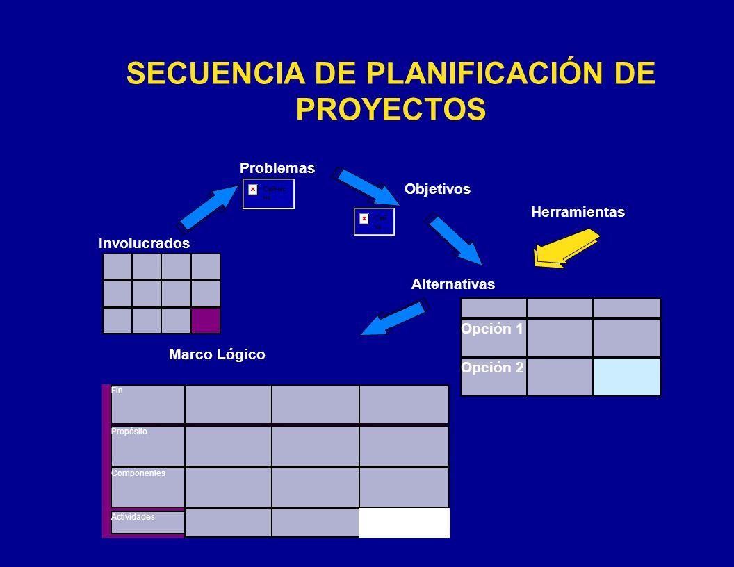 El Marco Lógico Una herramienta para fortalecer el Diseño, la ...