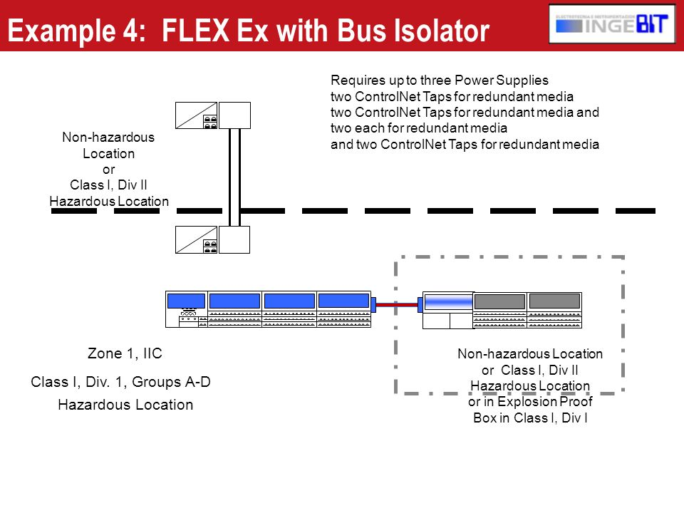 Example 4: FLEX Ex with Bus Isolator