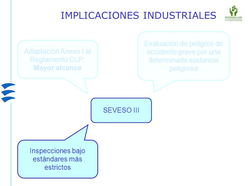 IMPLICACIONES INDUSTRIALES
