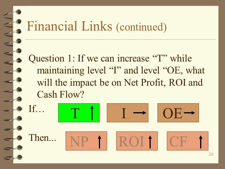 Financial Links (continued)