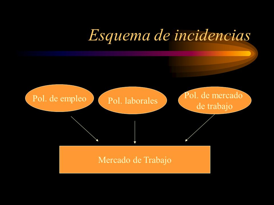 Esquema de incidencias