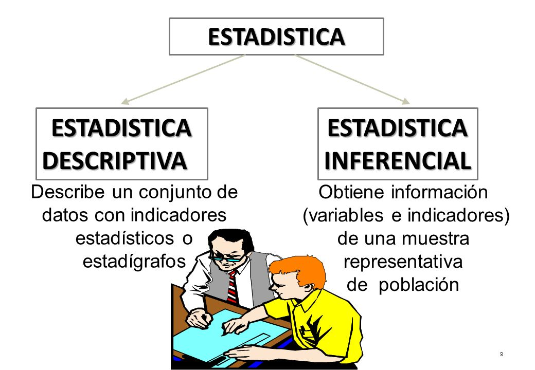 ESTADISTICA DESCRIPTIVA ESTADISTICA INFERENCIAL
