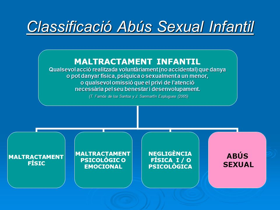 Classificació Abús Sexual Infantil
