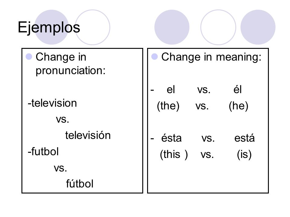 Ejemplos Change in pronunciation: -television vs. televisión -futbol