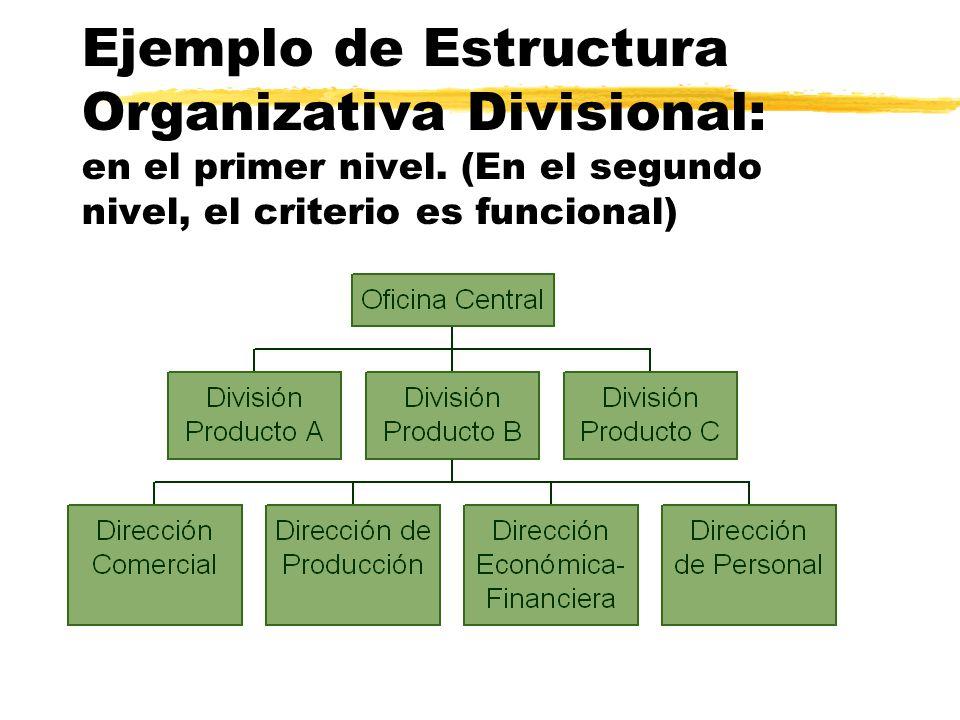 El Trabajo De Los Directivos Dentro De La Empresa Ppt