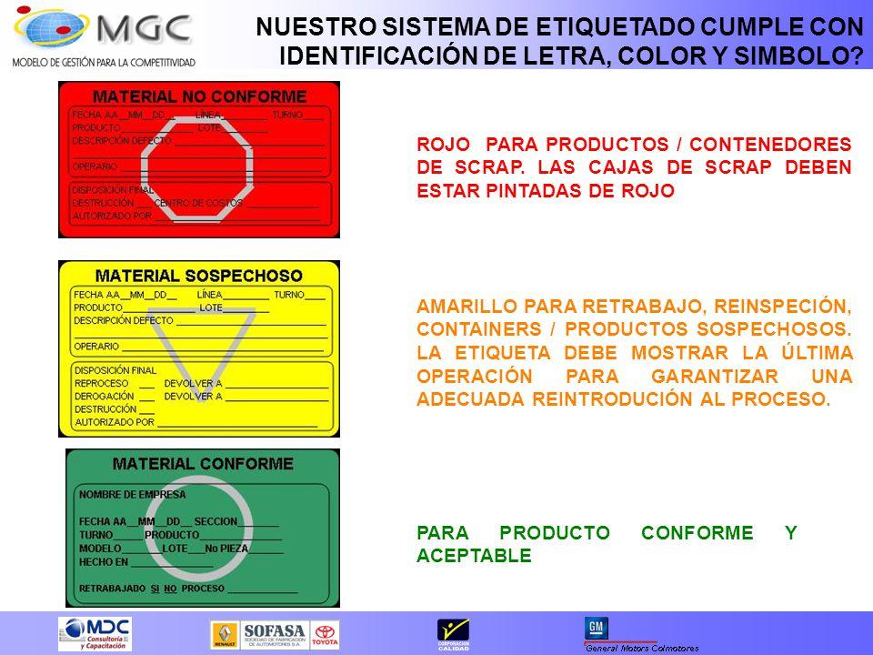 CONTROL DE PRODUCTO NO CONFORME 3 - ppt video online descargar