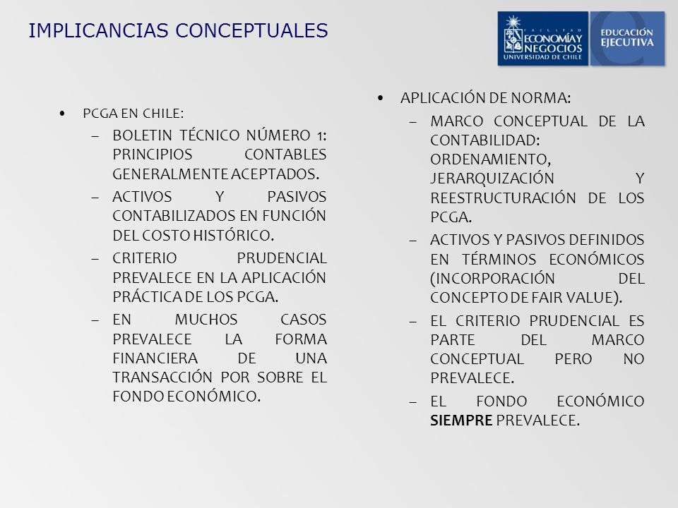 IMPLICANCIAS CONCEPTUALES