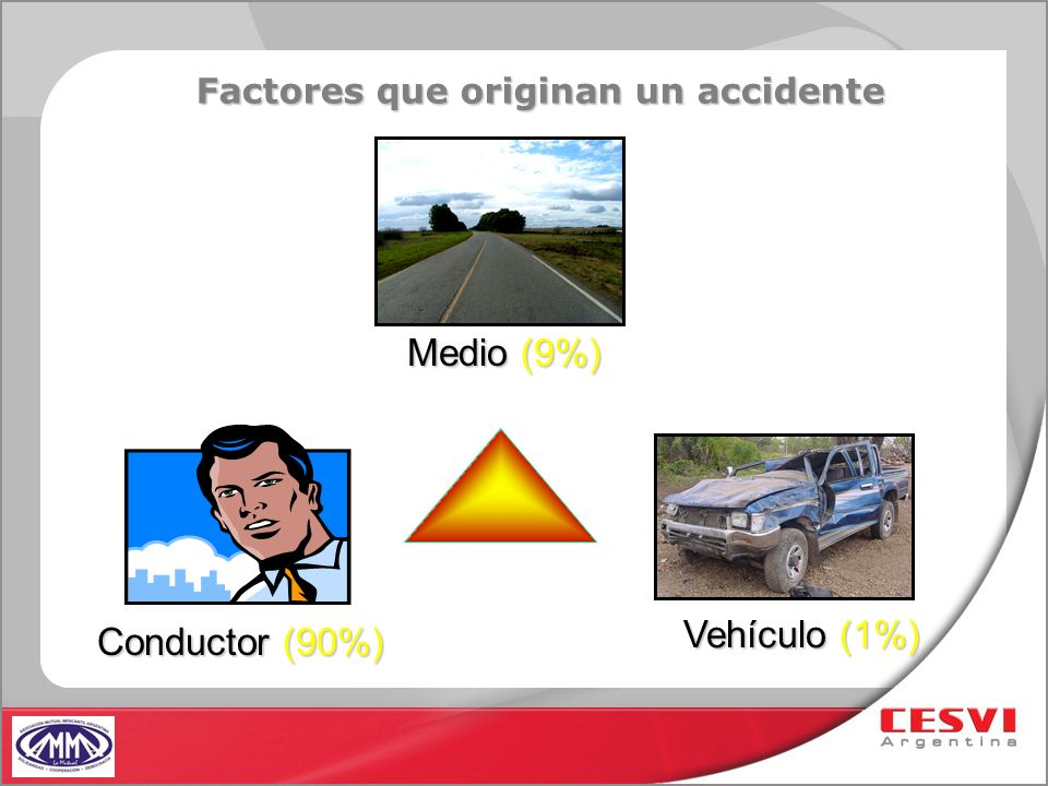 Factores que originan un accidente