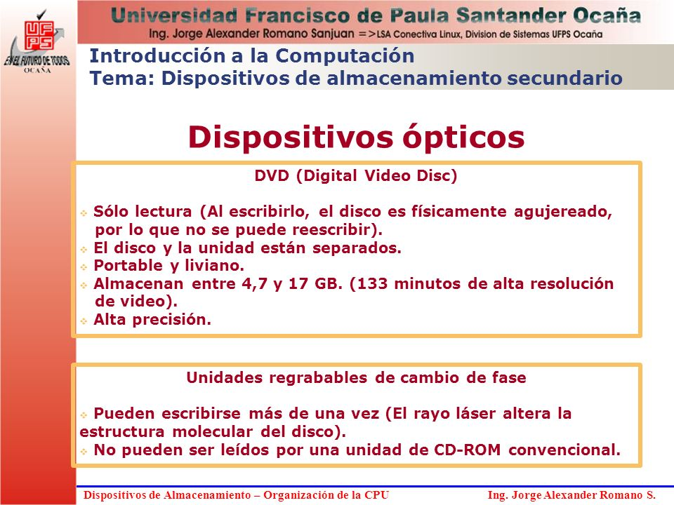DVD (Digital Video Disc) Unidades regrabables de cambio de fase